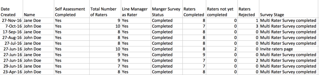 sample-status-survey-report